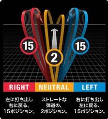 新兵器購入!<NIKE VR STR8-FIT TOUR ドライバー>